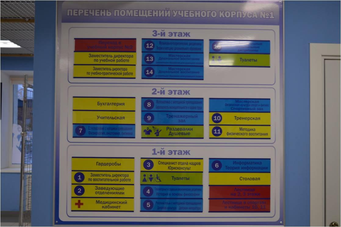 Перечень помещений учебного корпуса №1